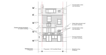 planning permission granted at : 50 Cranfield Road, SE4